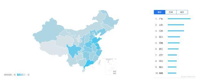 中国净水器市场调研图表